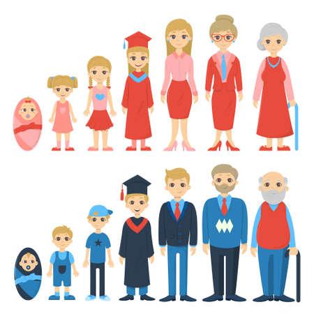 Ciclo de vida de los hombres y las mujeres. De bebé a alto nivel. Todas las etapas de maduración. Ilustración de vector