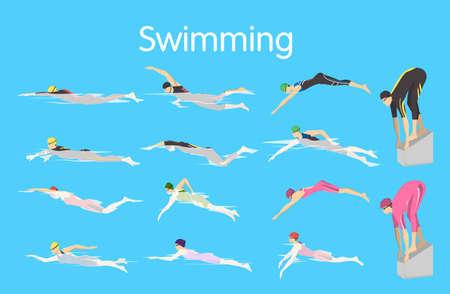 Soorten zwemmen.