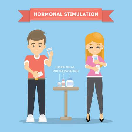blood transfer: Stimulation of superovulation. Illustration