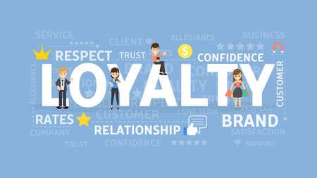 Koncepcja lojalności