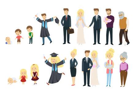 Etapas de la vida. Hombre y mujer círculo de la vida.