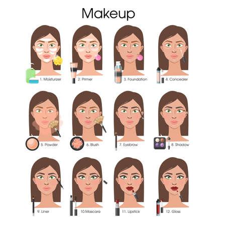 메이크업 자습서. 여성의 얼굴에 화장품 적용.