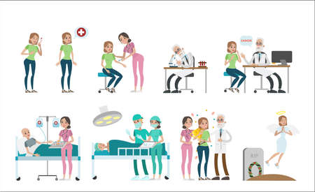 Woman with cancer set. Illness and examination, medical treatment and conclusion.