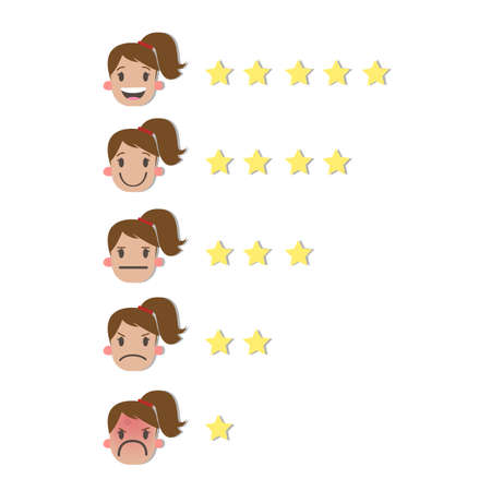 Customer satisfaction set. Star rank with human face changing. From happy to angry.