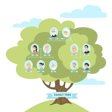 가족 계보 나무. 부모와 조부모, 자녀 및 사촌.