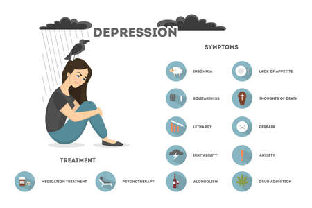 Depression symptoms set. Illustration