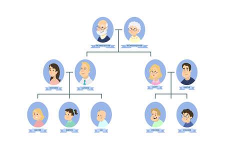 Family tree design concept illustration.