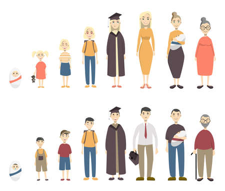 Life stages set. Man and woman life evolution. From baby to senior. Illustration