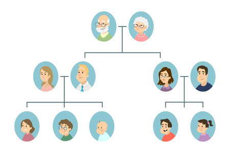 Isolated family tree. All types of relatives. Stock Illustratie