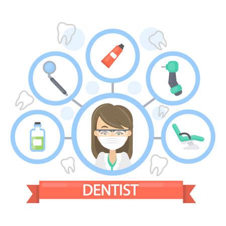 Female dentist illustration.