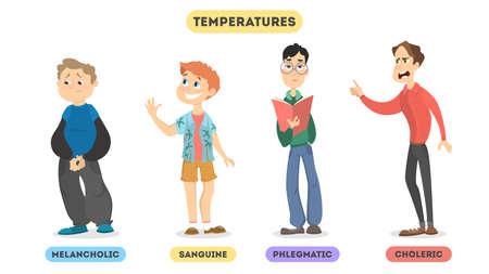 Arten von Temperamenten.