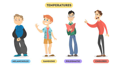 Types of temperaments. Illustration