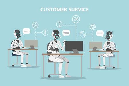 Chatbots customer service.