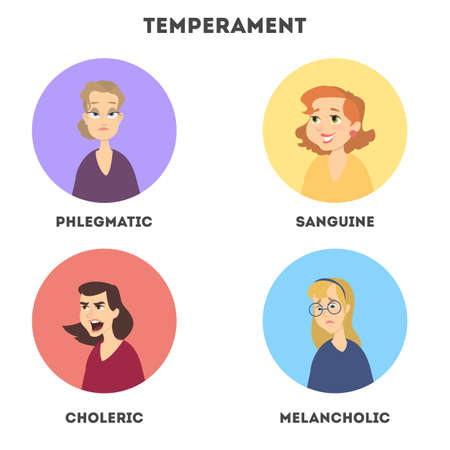 Types of temperaments. Stock Photo
