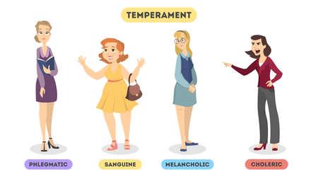 Types of temperaments. Stock Illustratie