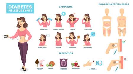 Woman diabetes infographic.  イラスト・ベクター素材