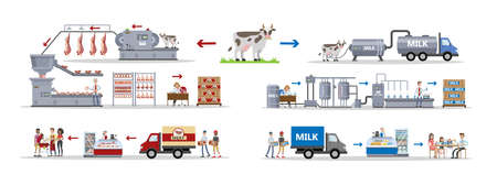 Milk and meat factory with automatic machines and workers. Vector illustration. Stock Illustratie
