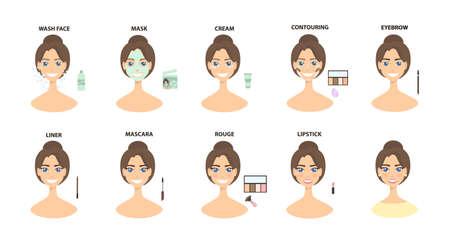 Make up steps. From clening face till full face makeup. Illustration