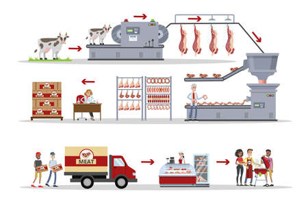 Meat factory set with automatic machines and workers. Stock Illustratie