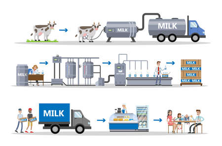 Milk factory set with automatic machines and workers.