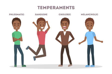 People temperaments icon set.