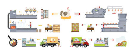 Chicken factory set. Making eggs and meat. Stock Illustratie