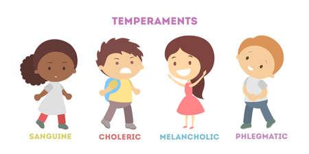 Babies temperaments set.