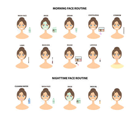 Make up steps. From clening face till full face makeup and night time. Illustration