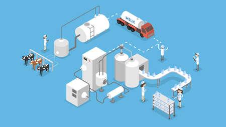Melkproductie illustratie. Vector Illustratie