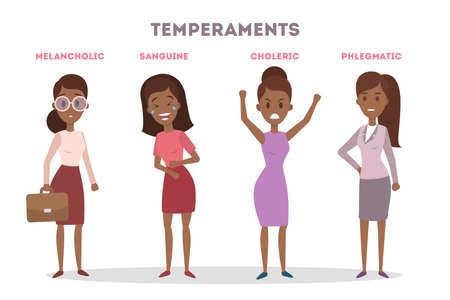 People temperaments set.
