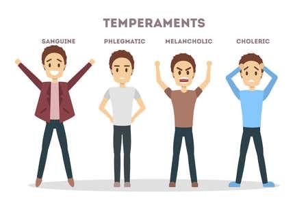 People temperaments set. Choleric and melancholic, sanguine and phlegmatic. Illustration