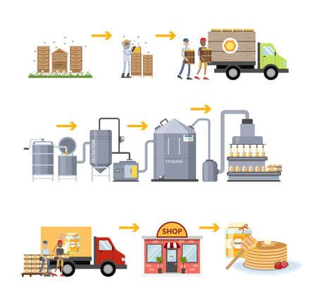 Conjunto de producción de miel. Ilustración de vector