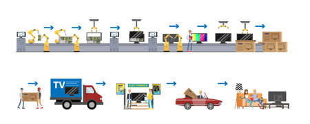 Television manufacture process