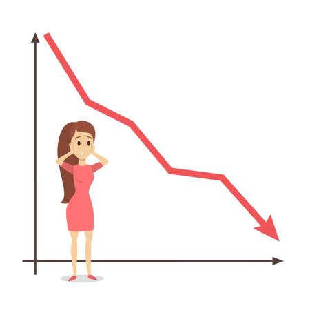 Notion de crise financière. Triste femme d'affaires debout devant un graphique en chute libre. Idée de faillite. Illustration vectorielle plane isolée.