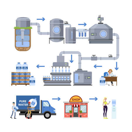 Automated water purification process. Testing and packaging bottles. Water industry. Isolated vector flat illustration Illustration