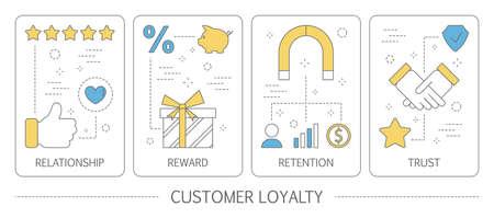 Ensemble de bannières verticales de fidélité. Idée de construire des relations avec les clients, la confiance et la récompense. Illustration vectorielle plat abstrait isolé Vecteurs