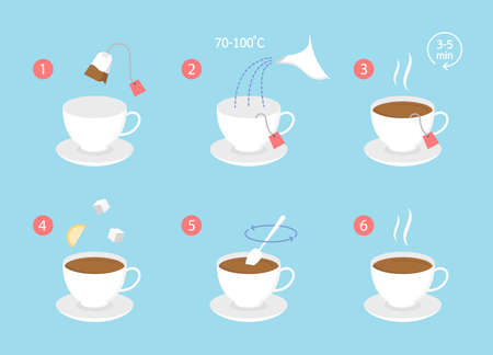 How to make black or green tea with tea bag instruction. Making hot drink in a cup. Flat vector illustration