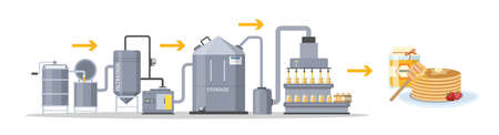 Honey production process. Filtration, storage of product and bottling sweet honey. Pancakes with sweet product. Isolated vector flat illustration  イラスト・ベクター素材
