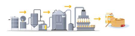 Processus de production de miel. Filtration, stockage du produit et mise en bouteille du miel doux. Crêpes avec produit sucré. Illustration plate de vecteur isolé
