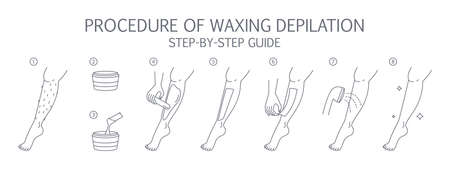 Waxing leg instruction. Hair removal with wax guide. Leg depilation step by step. Skincare and beauty. Flat line vector illustration