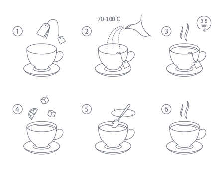 How to make black or green tea with tea bag instruction. Making hot drink in a cup. Flat line vector illustration Banco de Imagens - 110044028
