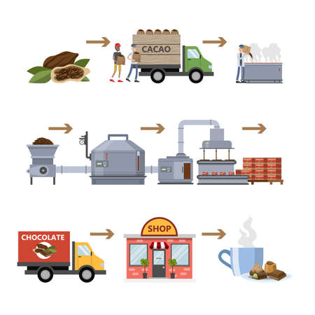 Fabrique de chocolat brun foncé. Production douce sur la ligne de machines automatisées. Cueillette de cacao, ajout de sucre et emballage. Illustration de plat vecteur isolé