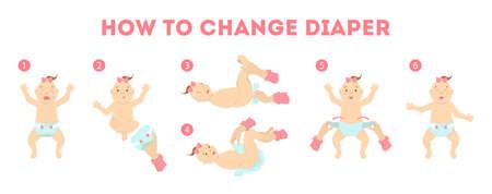 So wechseln Sie die Windel Schritt für Schritt Anleitung. Leitfaden für junge Mütter, um zu lernen, wie man sich um neugeborene Mädchen kümmert. Nettes Kind mit rosa Schleife. Isolierte Vektorillustration Vektorgrafik