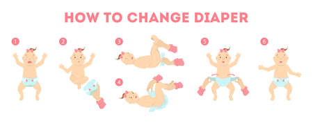 How to change diaper step-by-step instruction. Guide for young mothers to learn how to care about newborn girl child. Cute kid with pink bow. Isolated vector illustration