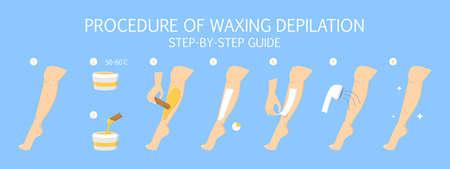 Instrucción de depilación con cera. Depilación con guía de cera. Depilación de piernas paso a paso. Cuidado de la piel y belleza. Ilustración vectorial plana Ilustración de vector