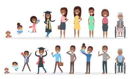 Conjunto de generación de personajes afroamericanos masculinos y femeninos. Humanos en diferentes edades desde un bebé hasta una persona mayor. De joven a mayor. Ciclo vital. Ilustración de vector plano aislado