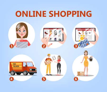 Online-Shopping auf der Website-Anleitung. Wie kaufe ich Kleidung Vektorgrafik