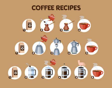 Comment faire une instruction de boisson au café