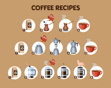 How to make a coffee drink instruction Ilustração