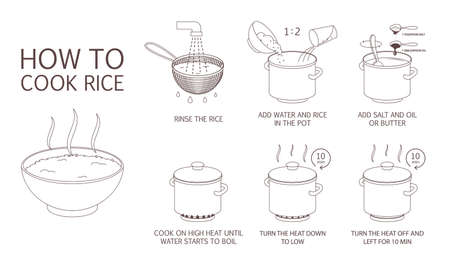 How to cook rice with few ingredients easy recipe. Instruction on rice making process for breakfast. Hot bowl with tasty food. Isolated flat vector illustration  イラスト・ベクター素材